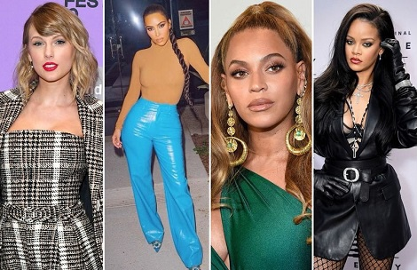 Kardashians snubbed from Forbes' Most Powerful Women list as Beyonce & Rihanna land spots